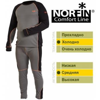 Термобельё Norfin COMFORT LINE B GRAY