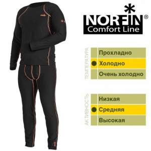 Термобельё Norfin THERMO LINE 2